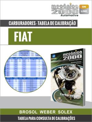 Tabelas de aplicação FIAT