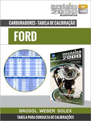 Tabelas de aplicação FORD