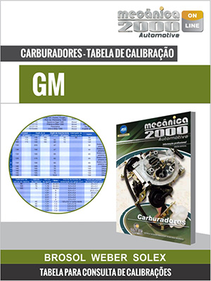 Tabelas de aplicação GM