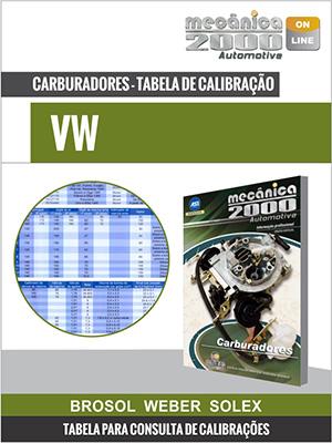 Tabelas de aplicação VW