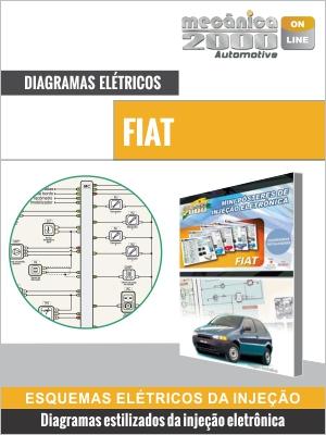 Diagramas do sistema de injeção FIAT