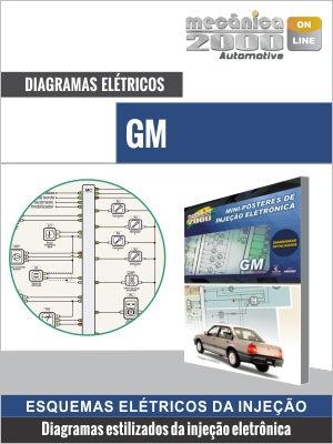 Diagramas do sistema de injeção GM