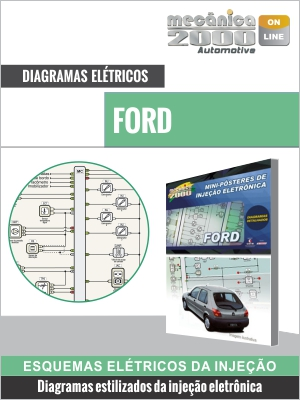 Diagramas do sistema de injeção FORD