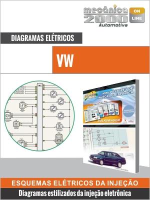 Diagramas do sistema de injeção VW