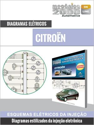 Diagramas do sistema de injeção CITROËN