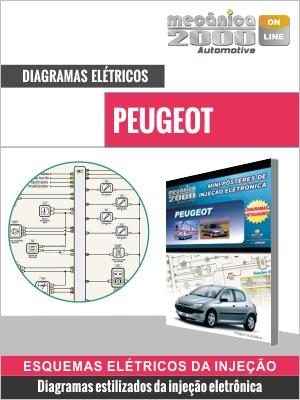 Diagramas do sistema de injeção PEUGEOT