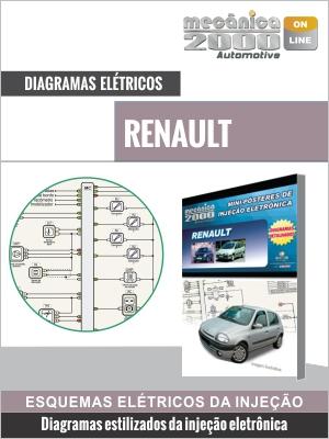 Diagramas do sistema de injeção RENAULT