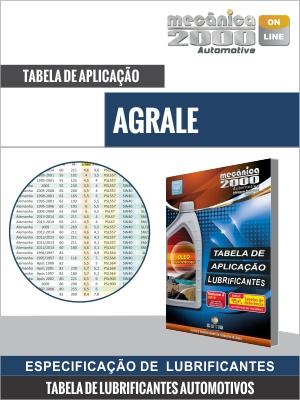 Tabela de aplicação de lubrificantes para motores AGRALE