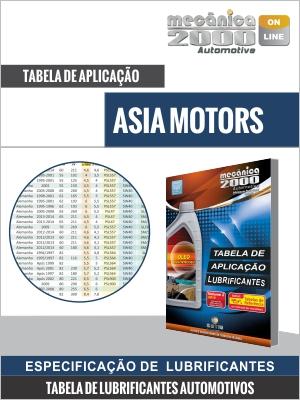 Tabela de aplicação de lubrificantes de motores ASIA MOTOR