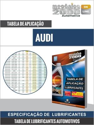 Tabela de aplicação de lubrificantes de motores AUDI