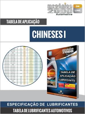 Tabela de aplicação de lubrificantes de motores CHINESES