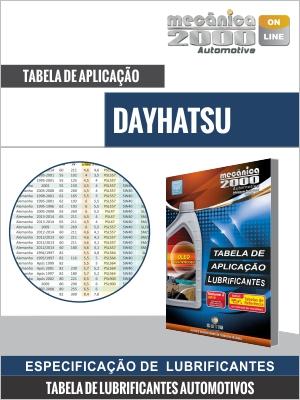 Tabela de aplicação de lubrificantes de motores DAYHATSU