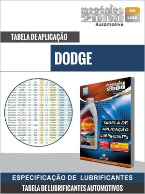 Tabela de aplicação de lubrificantes de motores DODGE