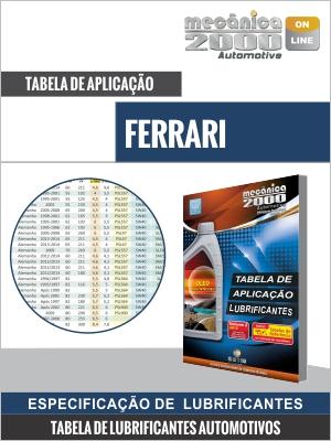 Tabela de aplicação de lubrificantes de motores FERRARI