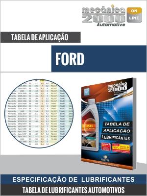 Tabela de aplicação de lubrificantes de motores FORD