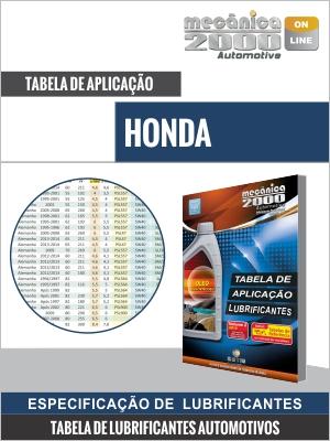 Tabela de aplicação de lubrificantes de motores HONDA