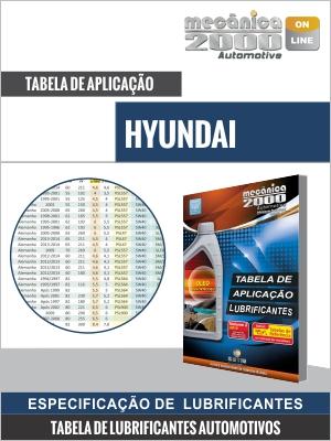 Tabela de aplicação de lubrificantes de motores HYUNDAI