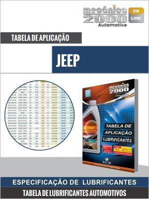 Tabela de aplicação de lubrificantes de motores JEEP
