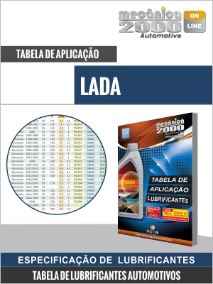 Tabela de aplicação de lubrificantes de motores LADA