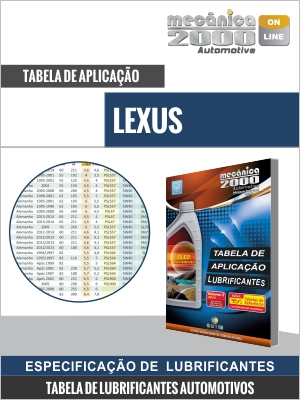 Tabela de aplicação de lubrificantes de motores LEXUS