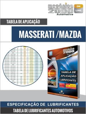 Tabela de aplicação de lubrificante MASSERATI / MAZDA