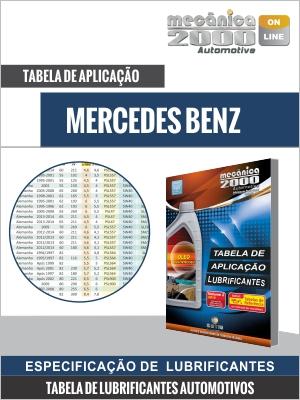 Tabela de aplicação de lubrificante MERCEDES BENZ