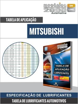 Tabela de aplicação de lubrificante MITSUBISHI