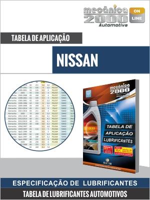 Tabela de aplicação de lubrificante NISSAN