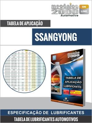 Tabela de aplicação  de lubrificantes SSANGYONG