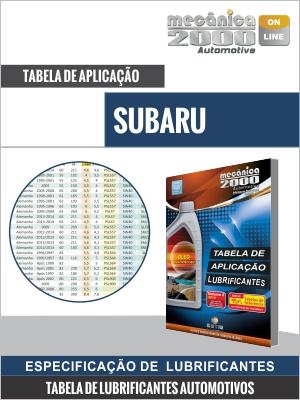 Tabela de aplicação  de lubrificantes SUBARU