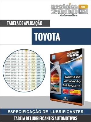 Tabela de aplicação  de lubrificantes TOYOTA