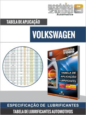 Tabela de aplicação de lubrificantes VOLKSWAGEN