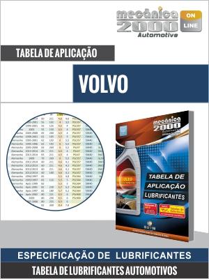 Tabela de aplicação de lubrificantes VOLVO