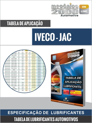 Tabela de aplicação de lubrificantes  IVECO - JAC