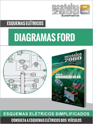 Diagramas AC FORD