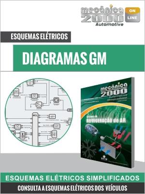Diagramas elétricos do sistema de refrigeração de ar