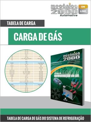 Tabela de carga de gás de diversas montadoras